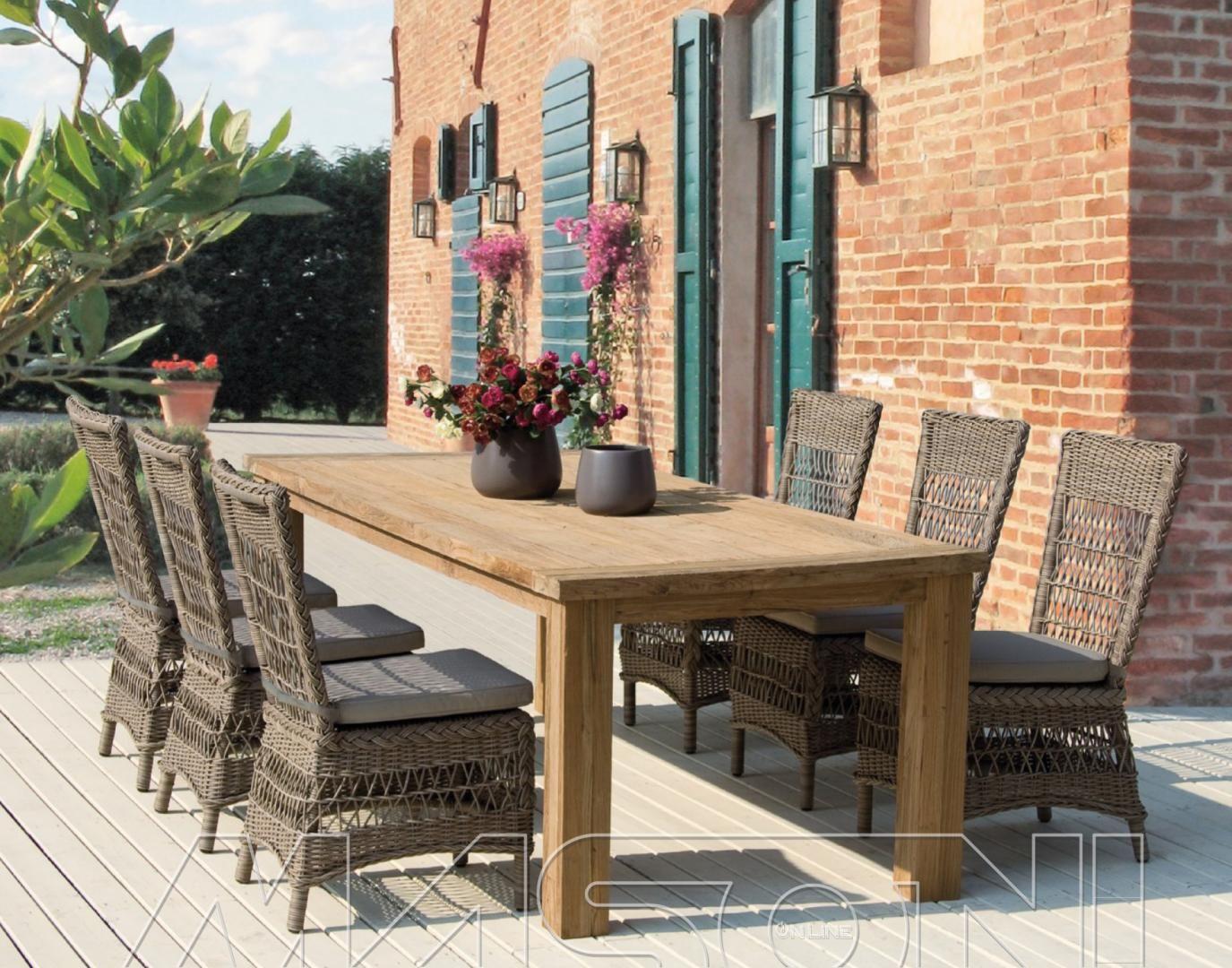 Pin di masoni online su outdoor tavoli design per for Tavoli design online