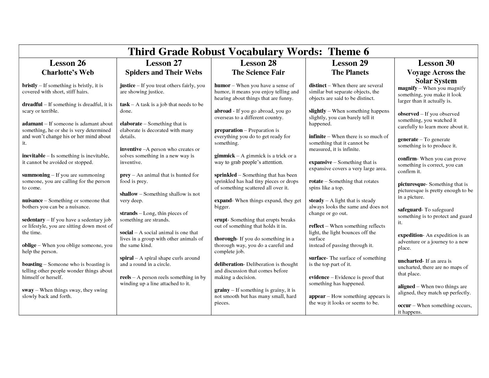 third grade vocabulary spelling Third Grade Robust