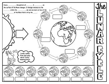 PHASES OF THE MOON SCIENCE DOODLE NOTES, INTERACTIVE