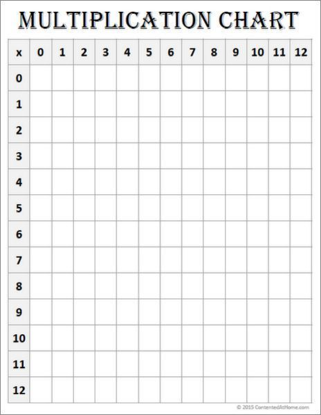 Download a free blank multiplication chart that includes all the fact families from 0-12. More free math printables, too!