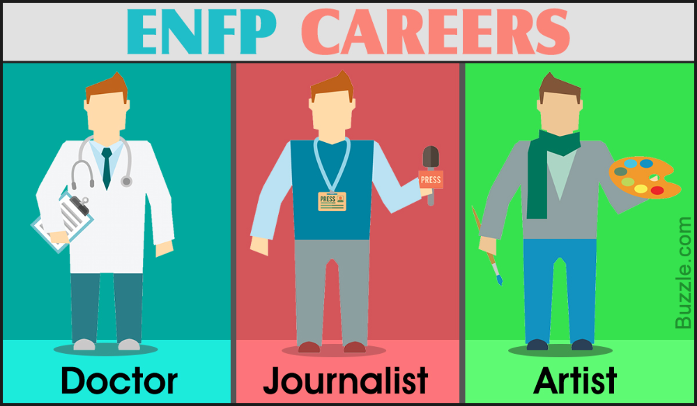 Enfp Is Touted To Be One Of The Rare Personality Types And According To Statistics Makes Up For A Very Small Pe Enfp Personality Enfp Enfp Personality Career