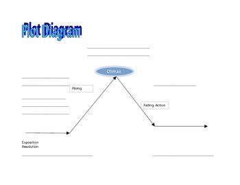 diagram of parts of the body blank plot diagram | plot diagram, language arts and language label the parts of the plot diagram