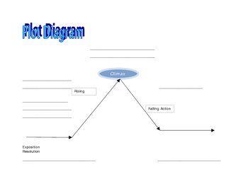 Blank Plot Diagram Teaching Plot Diagram Teaching English