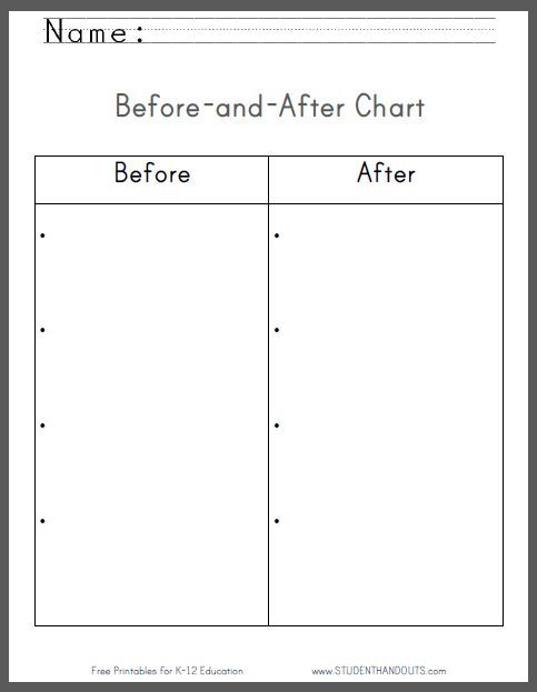 Before and After Chart Blank Worksheet Free to Print