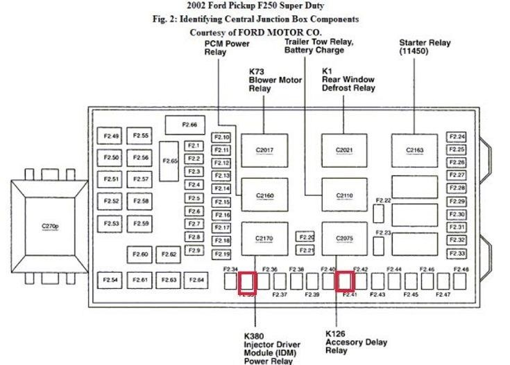 1979 ford f150 fuse box diagram wiring diagram and fuse animes 1979 ford f150 fuse box diagram wiring diagram and fuse