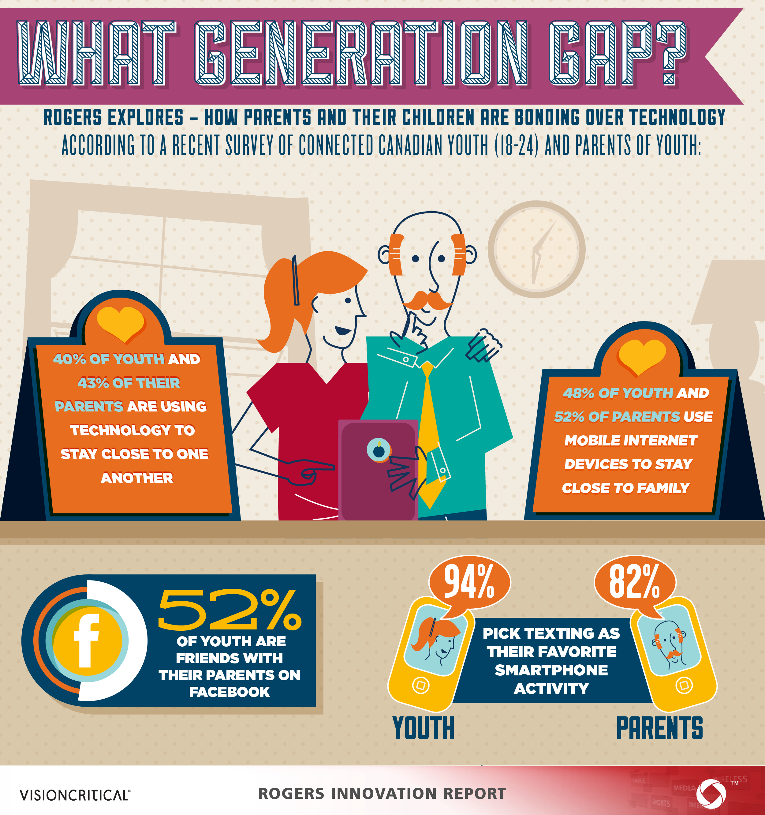 What Generation Gap How Parents And Their Children Are Bonding Over Technology Parenting 21st Century Teaching Technology