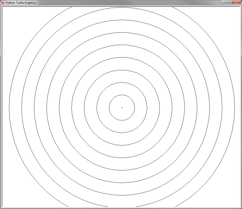 Python Turtle: Draw concentric circles using turtle's circle