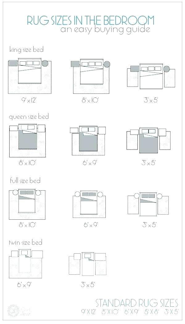 5x7 Rug Under Queen Bed How 5x7 Rug Queen Bed Rugs Queen Bed