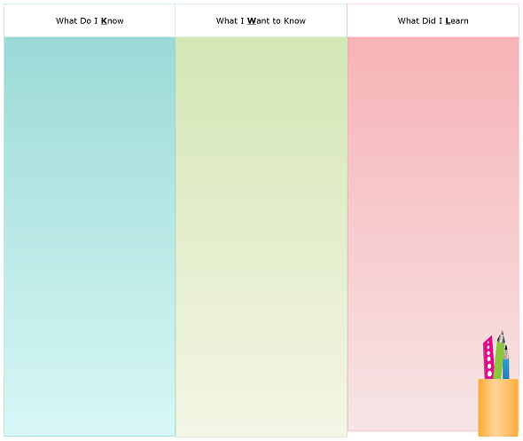 KWL Chart Templates to Download or Modify Online   School ...
