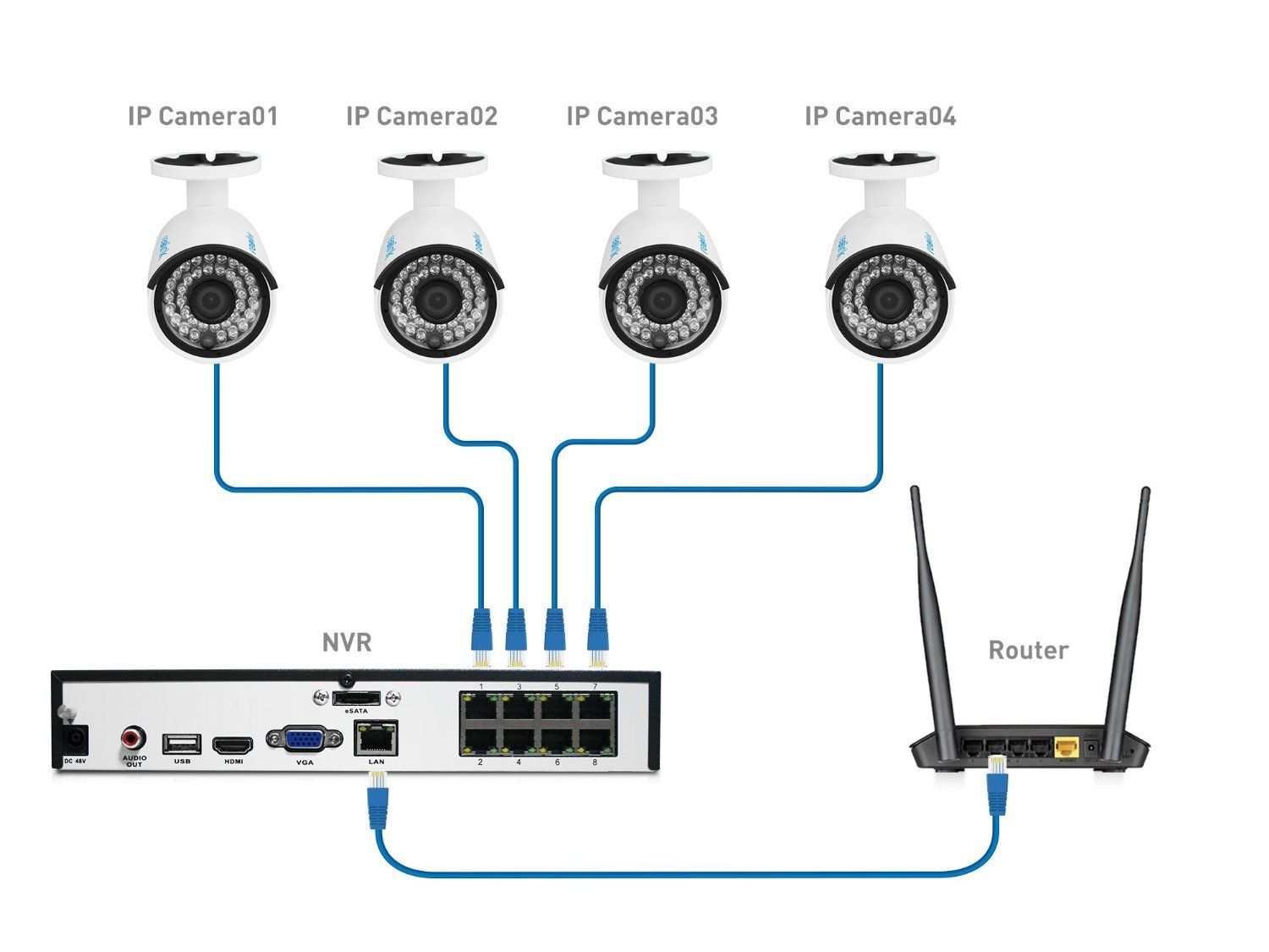 Best Review Reolink Home Business 8ch Video Security Camera System Home Security And Surveillance Home Security Camera Systems Security Cameras For Home Security Camera System