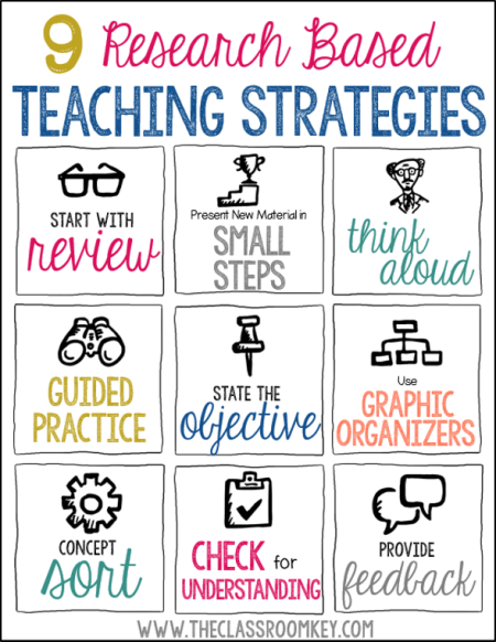Research Based Ell Instructional Strategies User Manual Guide