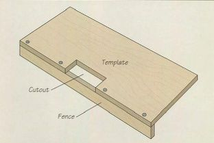 Build A Hinge Mortising Jig For Wood Shop Hardware Tools And Tips