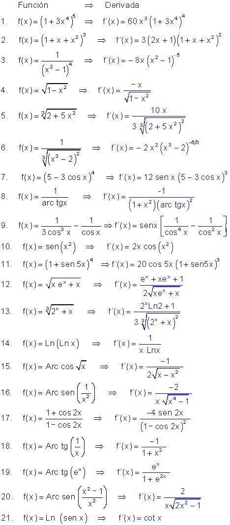 Ejercicios resueltos | Matemática | Pinterest | Math, Maths ...