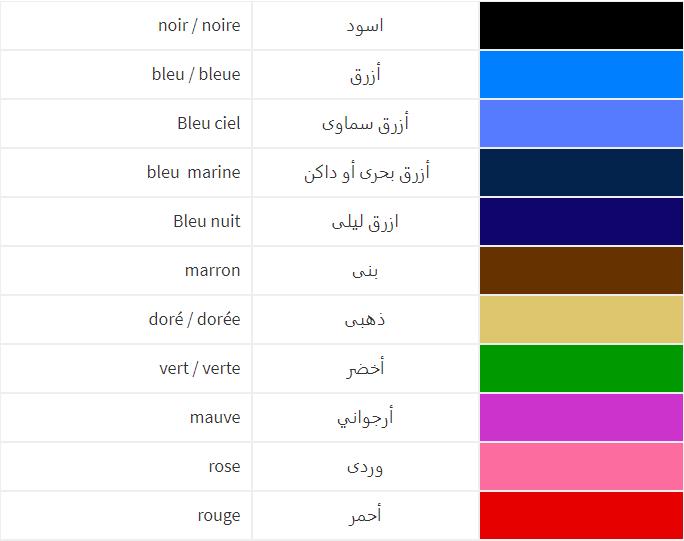 Les Couleurs تعلم الألوان باللغة الفرنسية للمبتدئين Bar Chart Chart