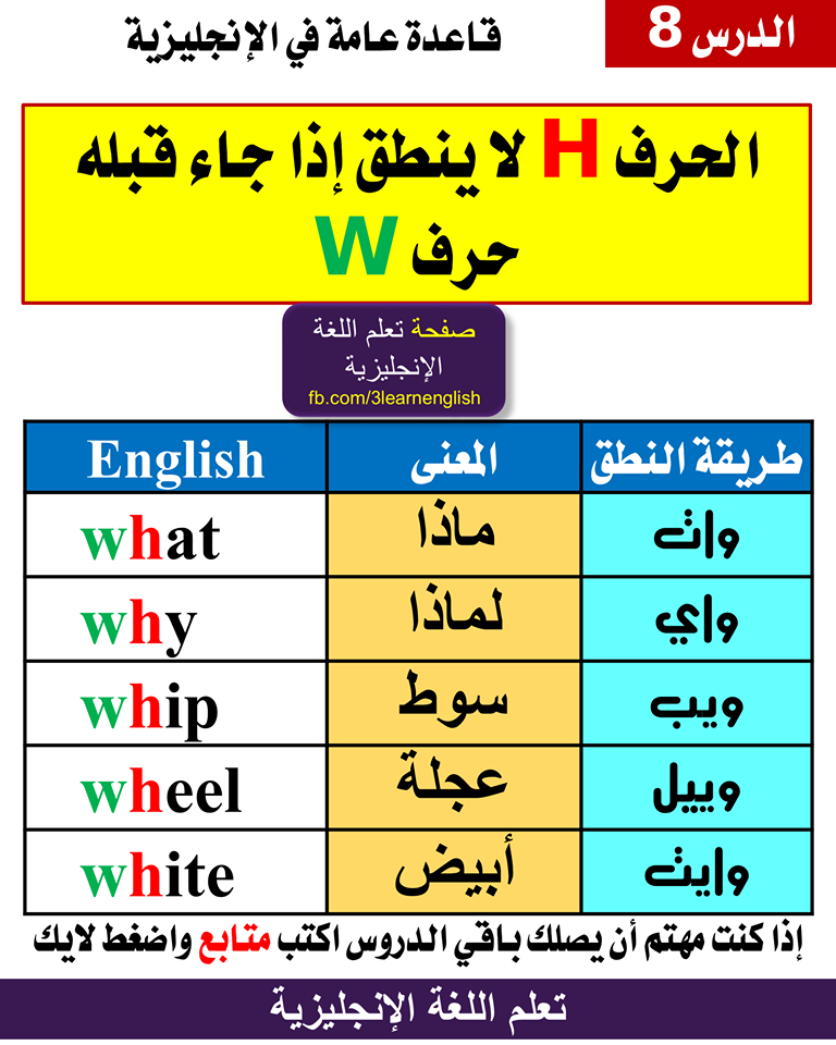 قواعد النطق Learn English Words English Language Learning Grammar Learn Arabic Language
