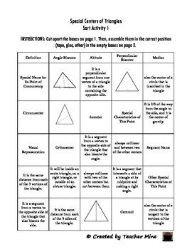 Special Centers Of Triangles Sorting Activity Sorting Activities Triangles Activities Geometry Activities