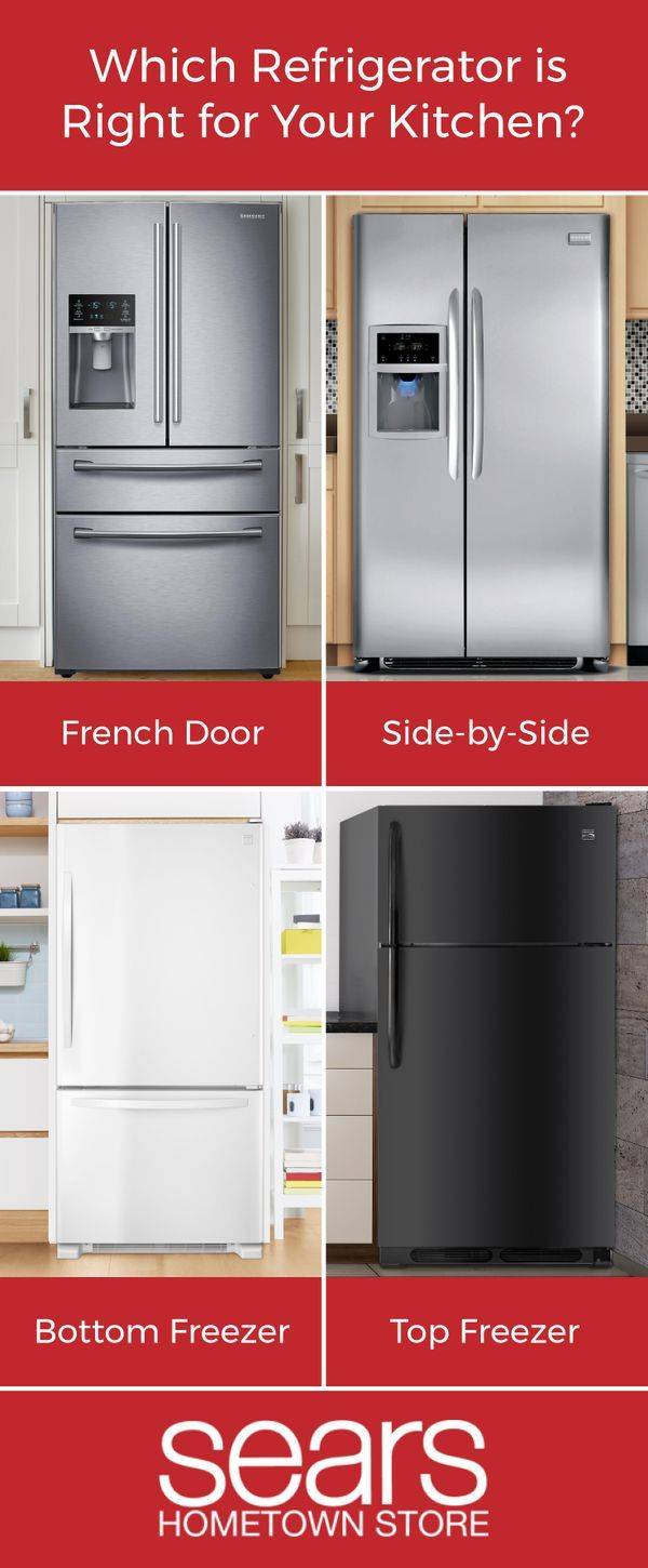 What Type Of Fridge Is Right For Your Dreamkitchen When You Re In Kitchen Renovation Mode Be Sure To Check Out All Refrigerator Fridge Brands Locker Storage