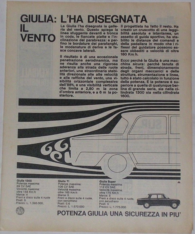 1965 ALFA ROMEO GIULIA 1300 / TI / SUPER