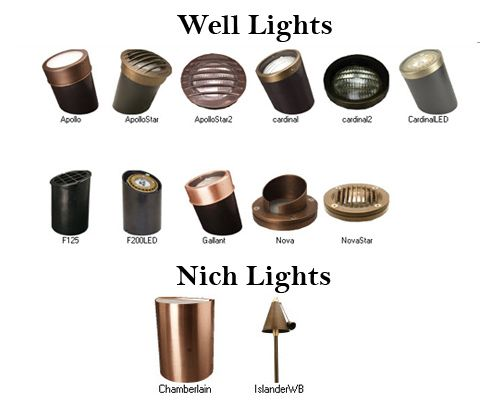 Unique lighting systems well and niche lights are used to design unique lighting systems well and niche lights are used to design outdoor lighting with landscape lighting aloadofball Choice Image