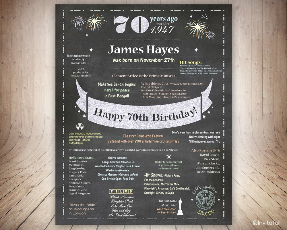 UK 70th Birthday Gift For Dad Poster Facts Chalkboard