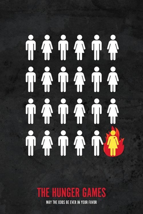 Hunger Games Fan Poster Hunger Games Poster Hunger Games Hunger Games Fandom