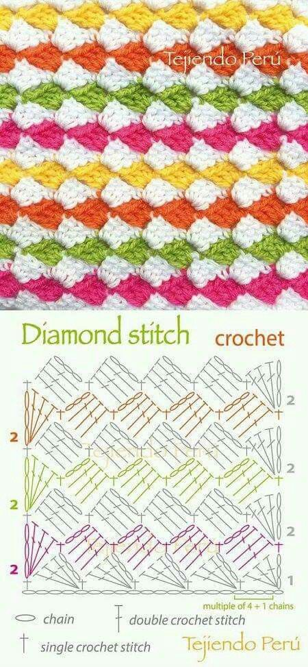Crochet Stitches Diagrams Crochet Stitches Diagram Crochet Tutorial Crochet Stitches