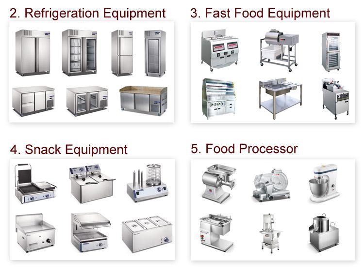 Hotel Kitchen Appliances List