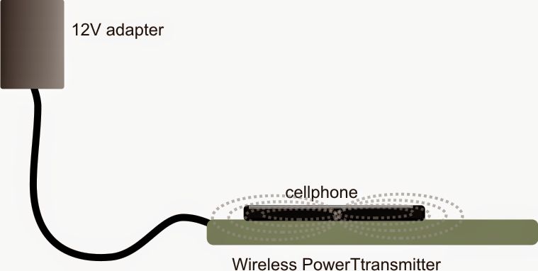 In This Post We Learn How To Make A Simple Wireless Cellphone