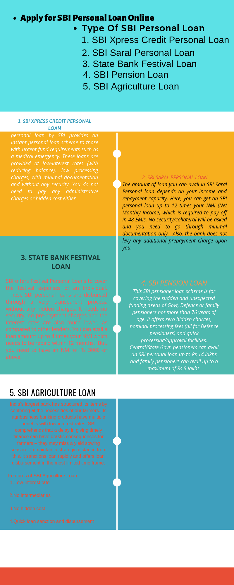 Sbi Personal Loan 9 60 Interest Rate Eligibility Apply Online