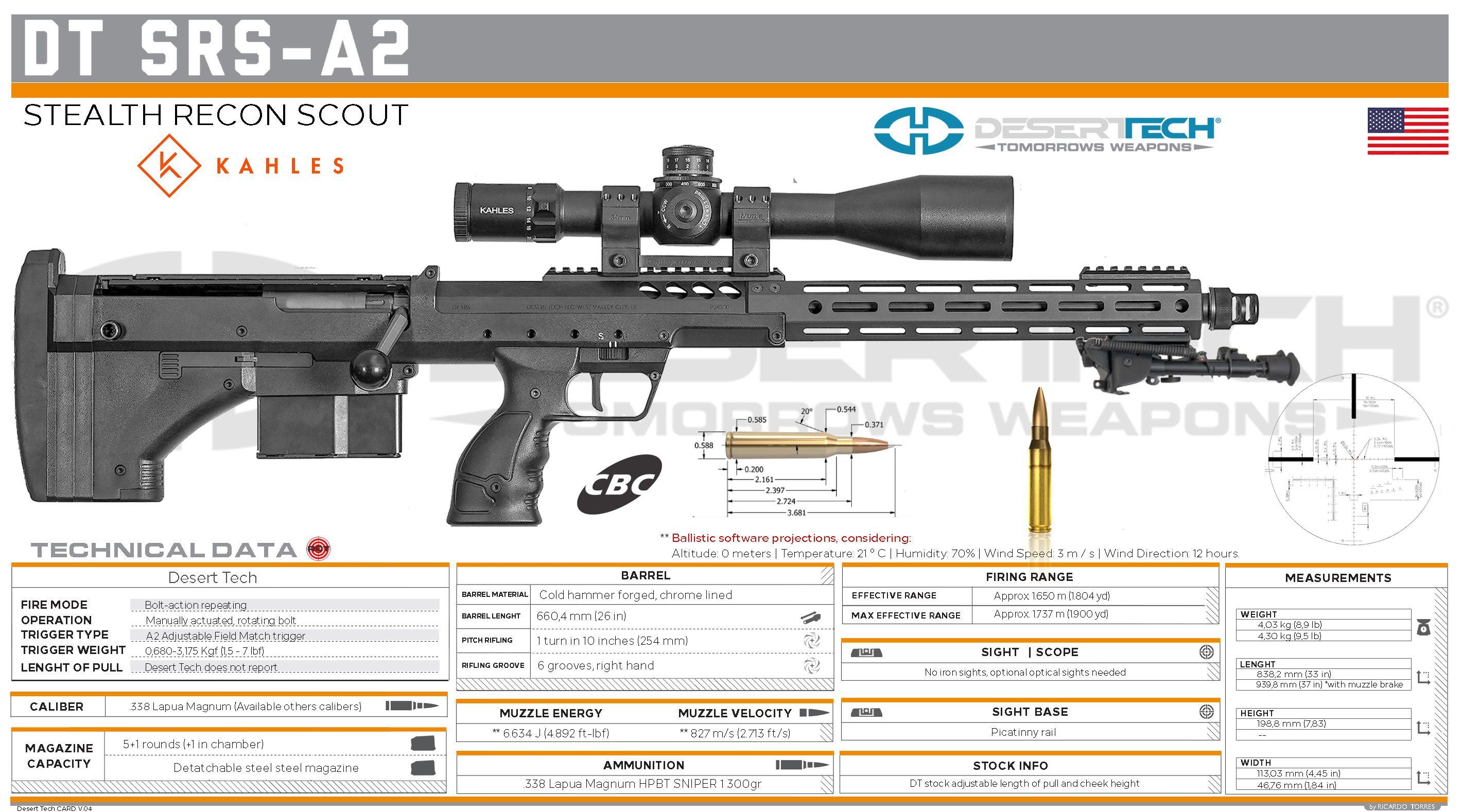 Desert Tech SRS A2 em 2020 Armas fuzil, Armas, Fuzil