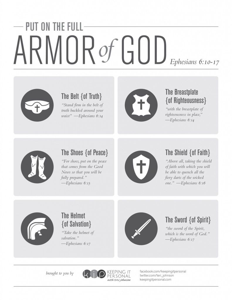 photo regarding Four Spiritual Laws Printable titled The Like of God God previously mentioned all Armor of god, Bible