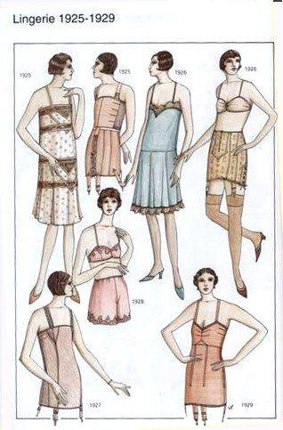La mode des années folles | 20er jahre, 1920er stil und 20er