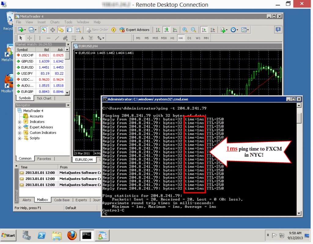 Forex Vps Data Centers Fastest Le Metatrader Hosted