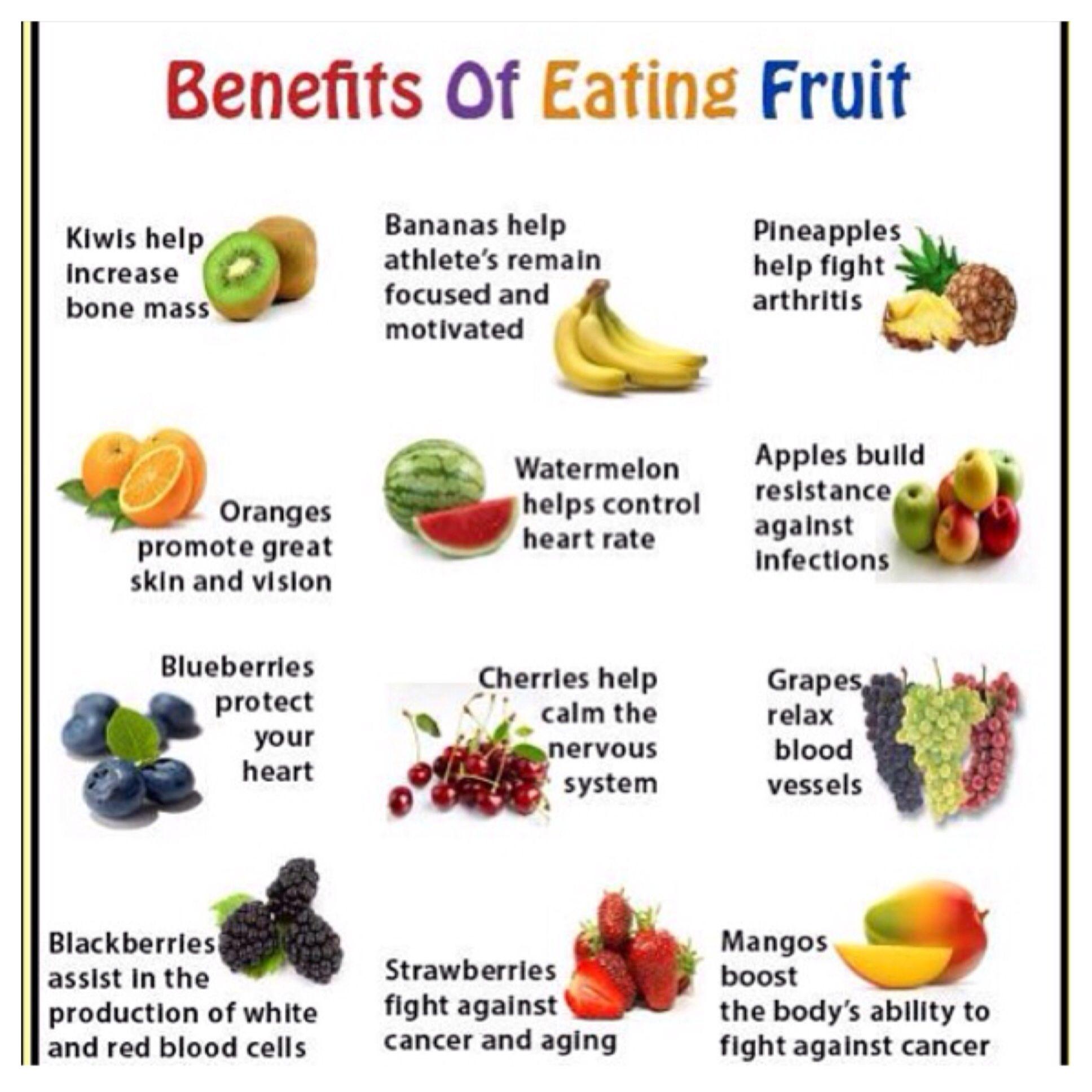 Healthy choices #eatclean