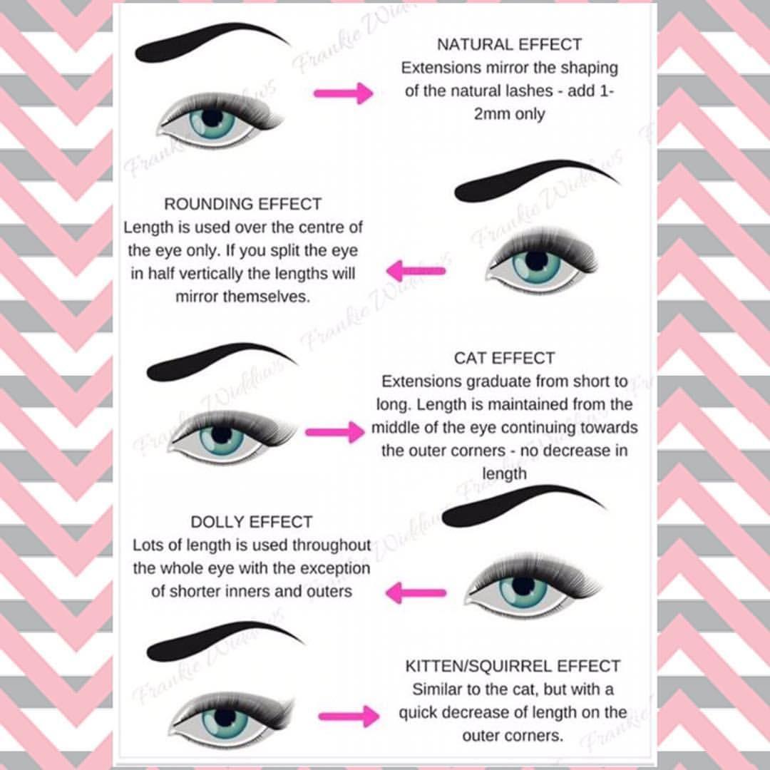 eyelash extension training manual pdf