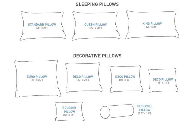 pillow sizes chart bed pillows