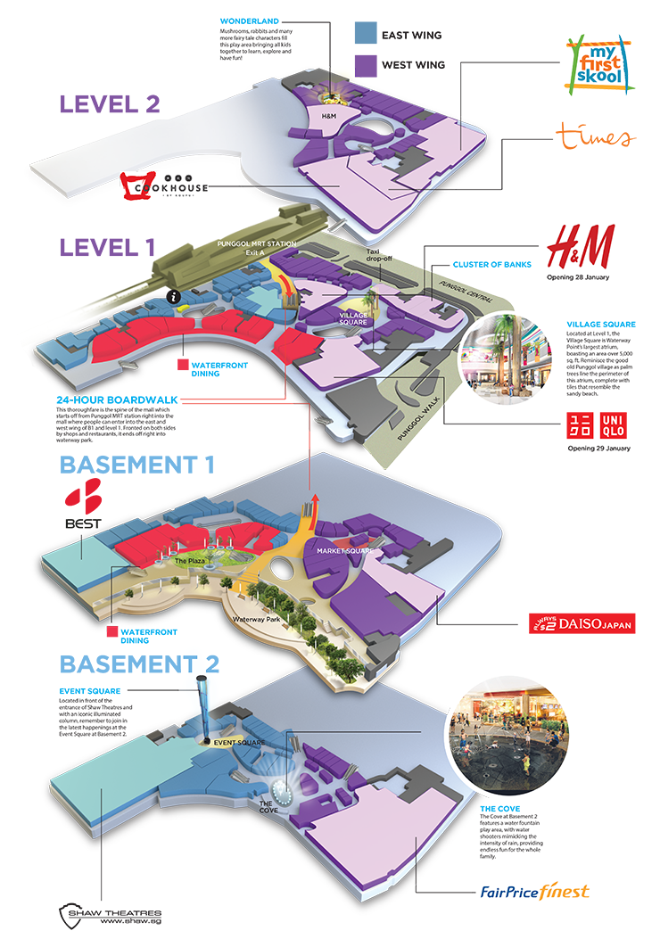 Layout floor map infographic of shopping mall naming for Floor map design
