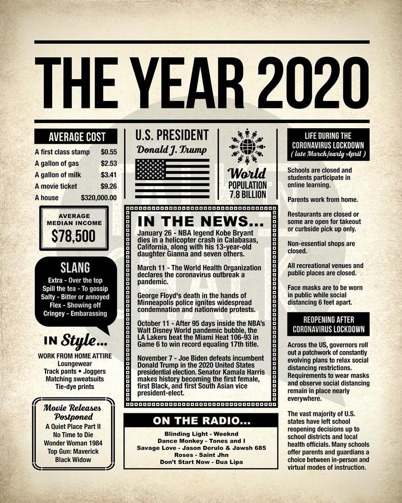 The Year 2020 PRINTABLE Newspaper Poster | 2020 Ti
