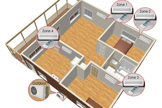 Ductless Air Conditioners Systems Ductless Air Conditioner