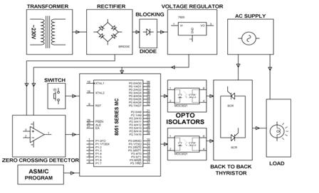 understanding scr power controls danger high voltage. Black Bedroom Furniture Sets. Home Design Ideas