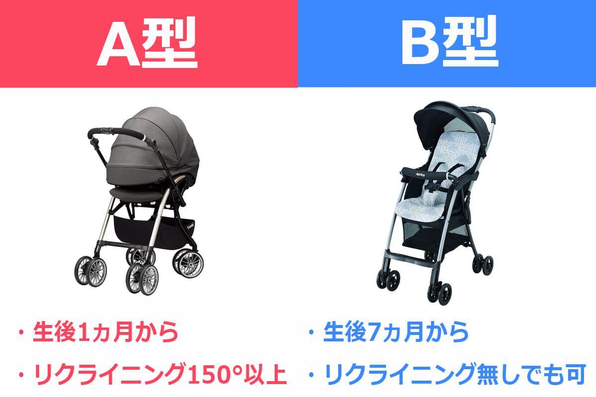 ベビーカーは本当に必要 不要派 必要派の意見とチェックシートで見極めよう Rentio Press レンティオプレス ベビーカー 赤ちゃん 成長 コンビ ベビーカー