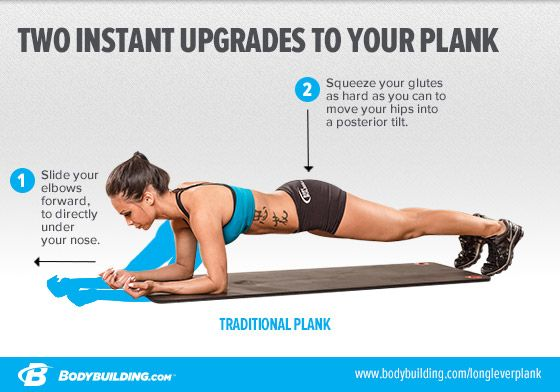 Two Instant Upgrades To Your Plank. Bodybuilding.com