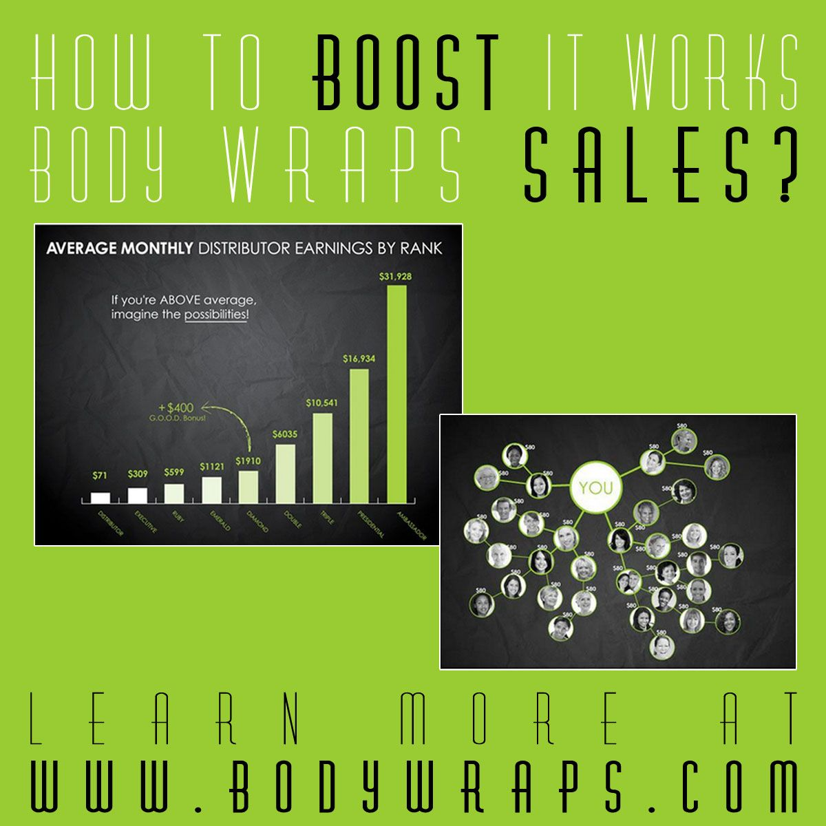 Looking for ways to double your ItWorks Sales Read my personal