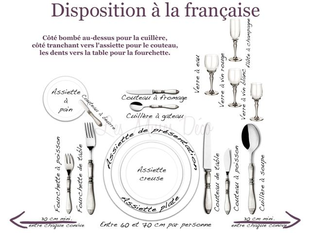 How To Set A Table A La French Comment Dresser Une Table Mettre La Table Manieres A Table