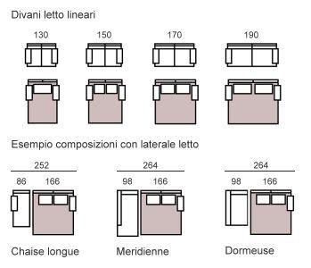Divano Letto Larghezza 170.Dimensioni Larghezza Base Con Braccioli Bob Cm 130 Divano Letto 2
