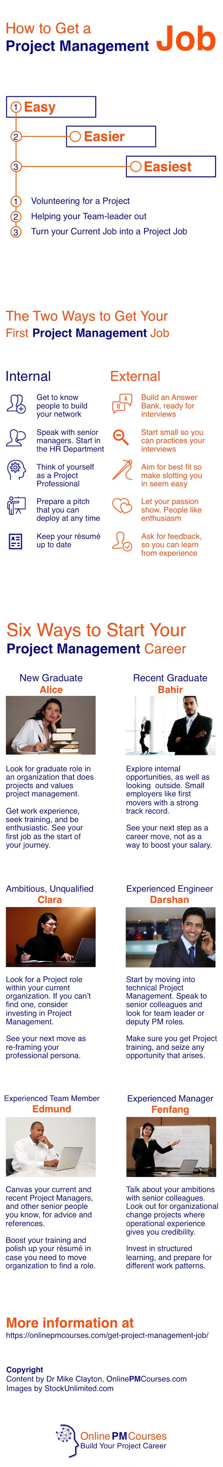 How to Get a Project Management Job - Infographic with six examples of routes into being a Project Manager.