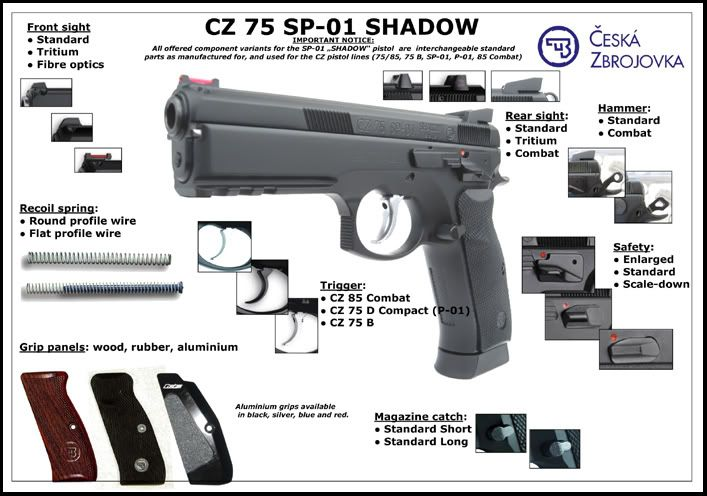 CZ 75 SP01 SHADOW Custom (#91029) allowed for IPSC