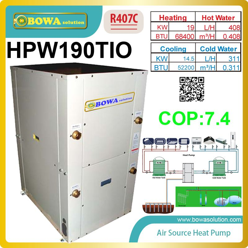 Packaged Water Source Geothermal Heat Pump Provides Heating