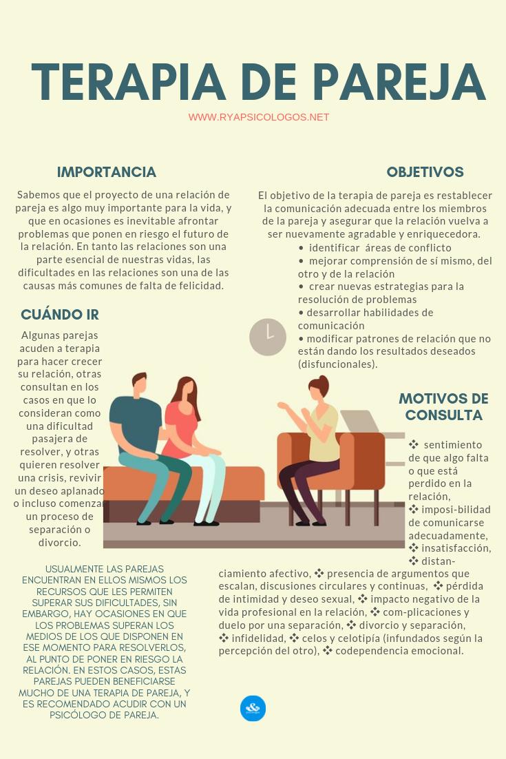 Terapia De Pareja En Mexico Df Psicologia Pareja Infografia Psicologia Temas De Psicologia