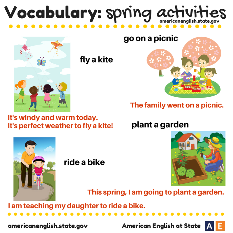 esl vocabulary 'there isn't a word in the english vocabulary to describe her' 'it is often said that the vocabulary of a language is an inventory of the items a culture talks about and has categorized in order to make sense of the world.